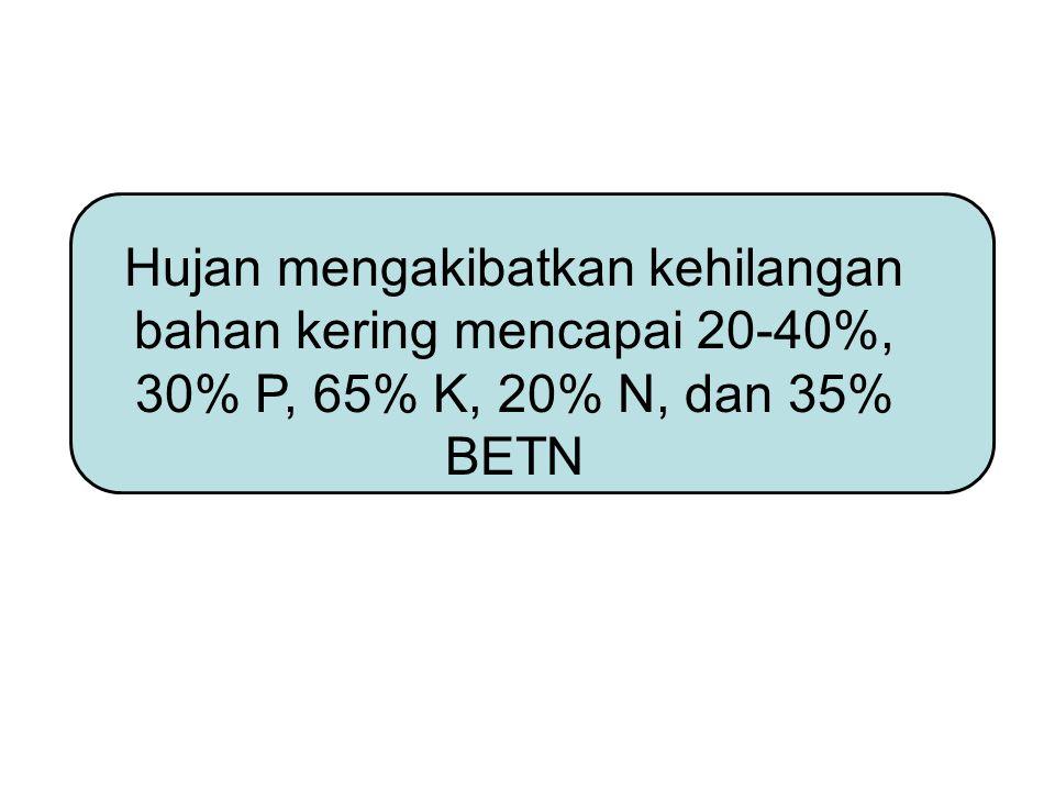 Hujan mengakibatkan kehilangan bahan kering mencapai 20-40%, 30% P, 65% K, 20% N, dan 35% BETN