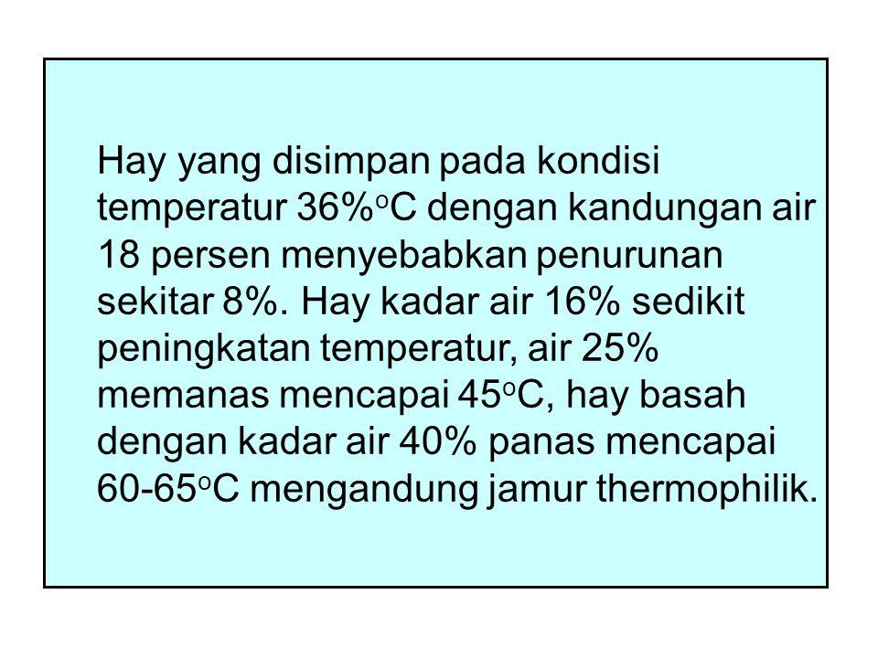 Hay yang disimpan pada kondisi temperatur 36% o C dengan kandungan air 18 persen menyebabkan penurunan sekitar 8%.
