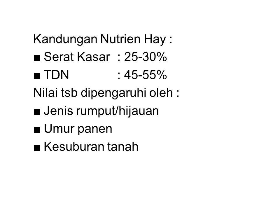 Kandungan Nutrien Hay : ■Serat Kasar : 25-30% ■TDN: 45-55% Nilai tsb dipengaruhi oleh : ■Jenis rumput/hijauan ■Umur panen ■Kesuburan tanah