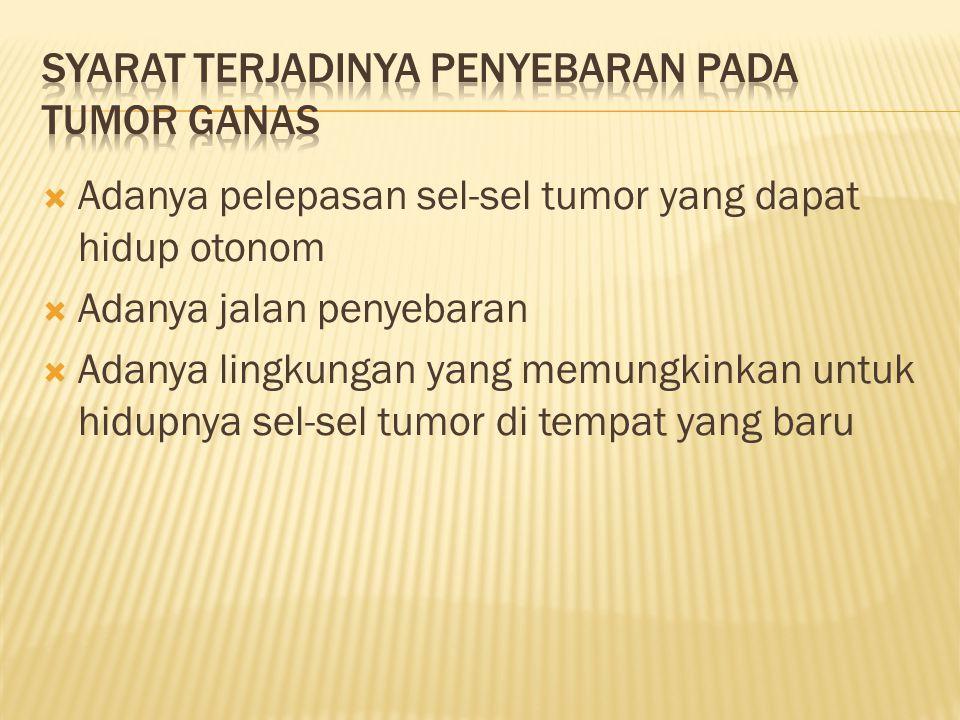  Adanya pelepasan sel-sel tumor yang dapat hidup otonom  Adanya jalan penyebaran  Adanya lingkungan yang memungkinkan untuk hidupnya sel-sel tumor