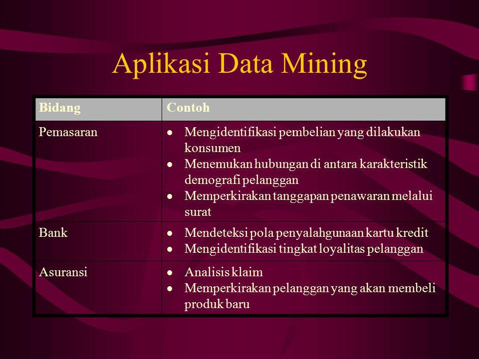Aplikasi Data Mining BidangContoh Pemasaran  Mengidentifikasi pembelian yang dilakukan konsumen  Menemukan hubungan di antara karakteristik demograf