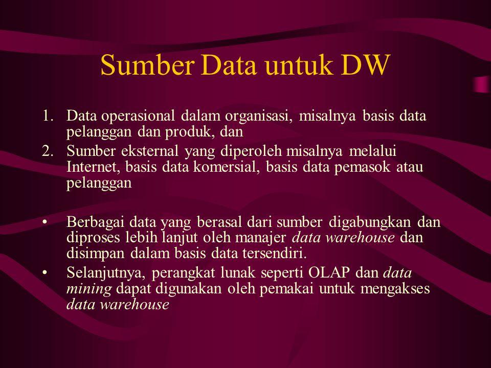 Sumber Data untuk DW 1.Data operasional dalam organisasi, misalnya basis data pelanggan dan produk, dan 2.Sumber eksternal yang diperoleh misalnya melalui Internet, basis data komersial, basis data pemasok atau pelanggan Berbagai data yang berasal dari sumber digabungkan dan diproses lebih lanjut oleh manajer data warehouse dan disimpan dalam basis data tersendiri.