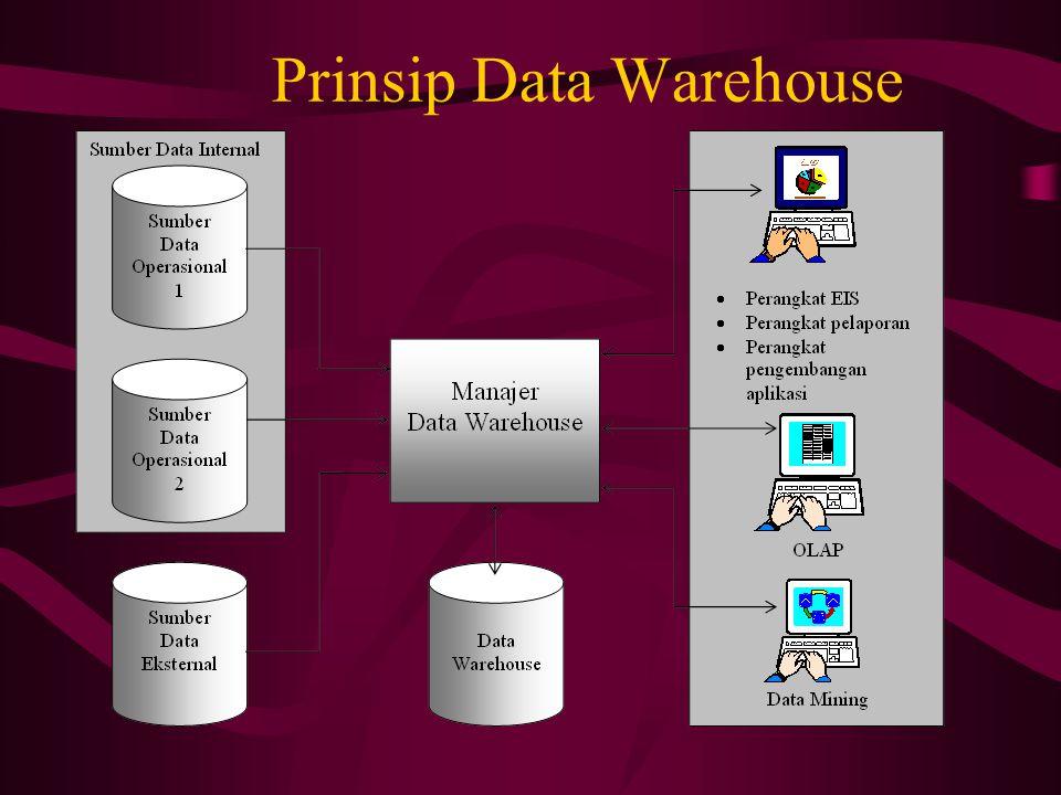 Sifat Data Warehouse Multidimensional yang berarti bahwa terdapat banyak lapisan kolom dan baris (Ini berbeda dengan tabel pada model relasional yang hanya berdimensi dua) Berdasarkan susunan data seperti itu, amatlah mudah untuk memperoleh jawaban atas pertanyaan seperti: Berapakah jumlah produk 1 terjual di Jawa Tengah pada tahun n-3?