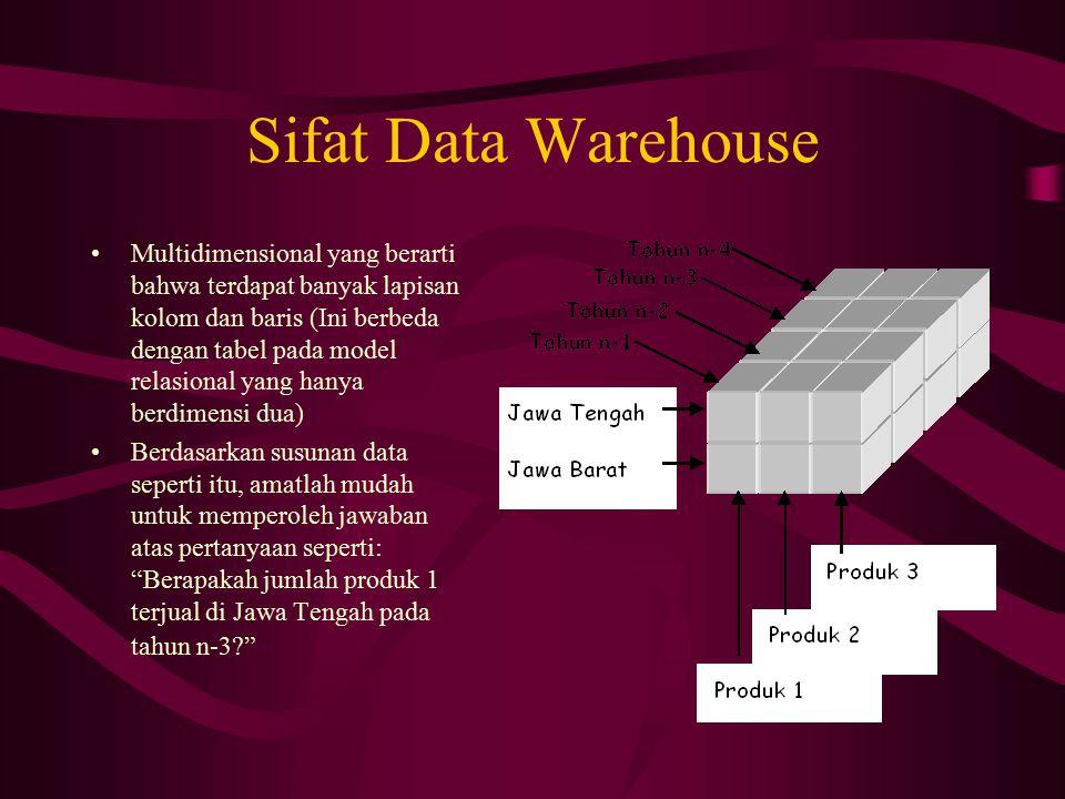 Sifat Data Warehouse Multidimensional yang berarti bahwa terdapat banyak lapisan kolom dan baris (Ini berbeda dengan tabel pada model relasional yang