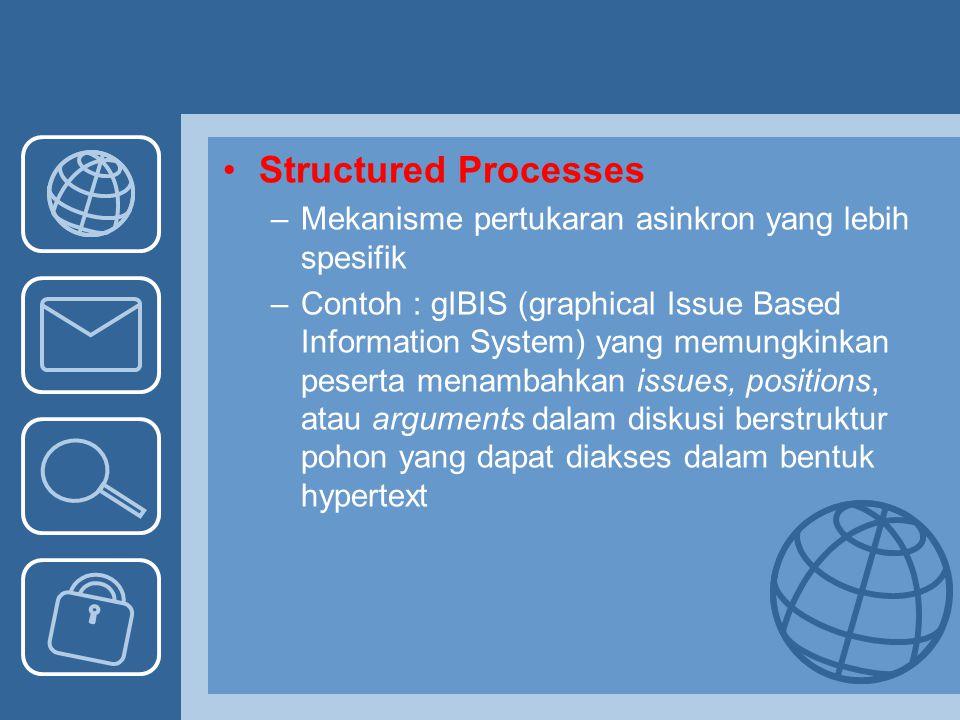 Structured Processes –Mekanisme pertukaran asinkron yang lebih spesifik –Contoh : gIBIS (graphical Issue Based Information System) yang memungkinkan p