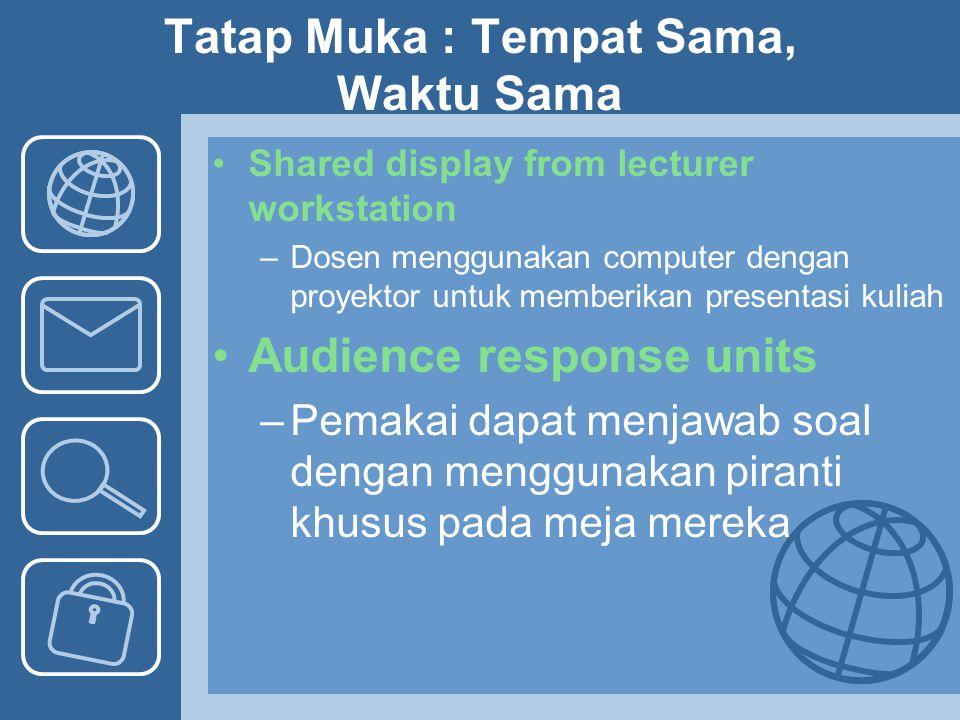 Tatap Muka : Tempat Sama, Waktu Sama Shared display from lecturer workstation –Dosen menggunakan computer dengan proyektor untuk memberikan presentasi