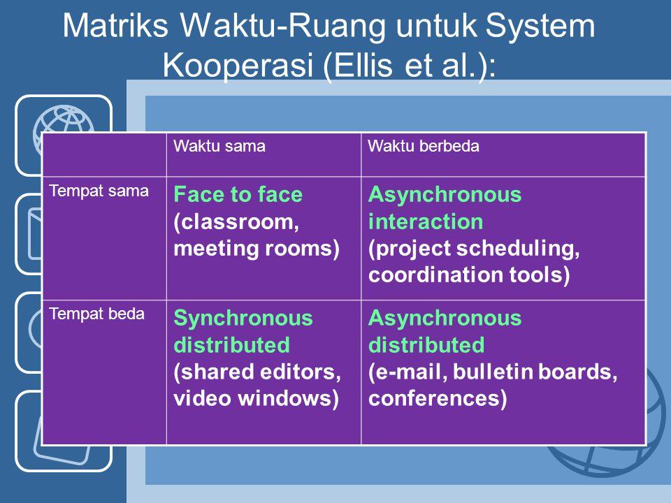 Matriks Waktu-Ruang untuk System Kooperasi (Ellis et al.): Waktu samaWaktu berbeda Tempat sama Face to face (classroom, meeting rooms) Asynchronous in
