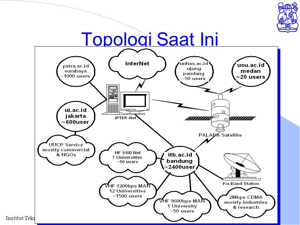 Institut Teknologi Bandung Topologi Saat Ini