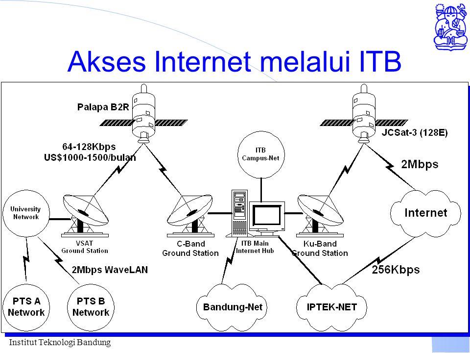 Institut Teknologi Bandung Akses Internet melalui ITB