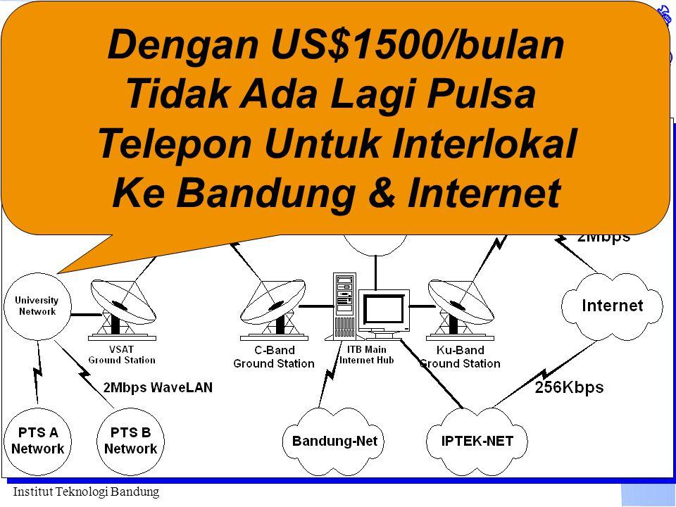 Institut Teknologi Bandung Akses Internet melalui ITB Dengan US$1500/bulan Tidak Ada Lagi Pulsa Telepon Untuk Interlokal Ke Bandung & Internet