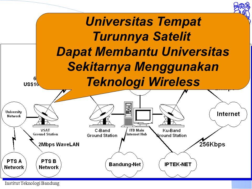 Institut Teknologi Bandung Akses Internet melalui ITB Universitas Tempat Turunnya Satelit Dapat Membantu Universitas Sekitarnya Menggunakan Teknologi