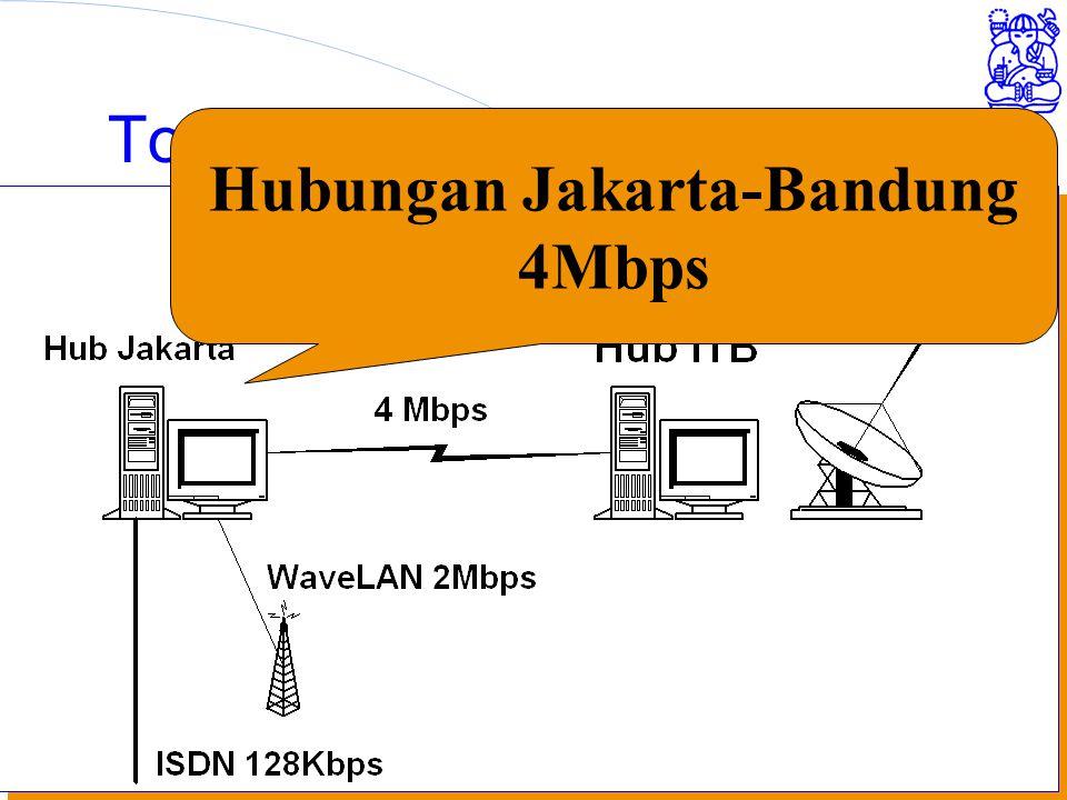 Institut Teknologi Bandung Topologi Internet dari Jakarta Hubungan Jakarta-Bandung 4Mbps