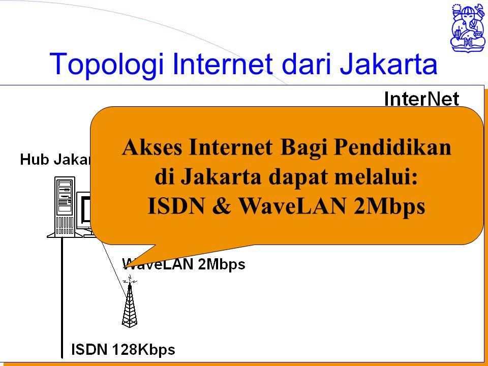 Institut Teknologi Bandung Topologi Internet dari Jakarta Akses Internet Bagi Pendidikan di Jakarta dapat melalui: ISDN & WaveLAN 2Mbps
