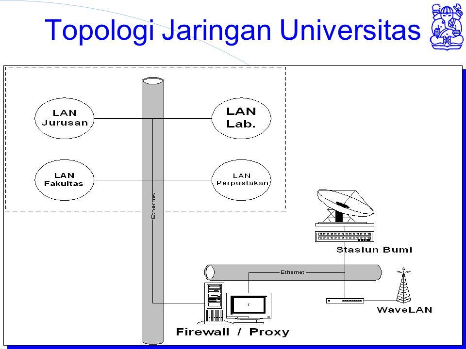 Institut Teknologi Bandung Topologi Jaringan Universitas
