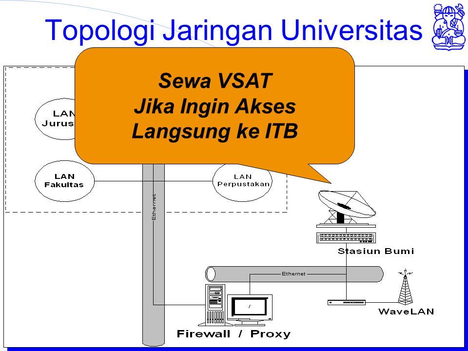 Institut Teknologi Bandung Topologi Jaringan Universitas Sewa VSAT Jika Ingin Akses Langsung ke ITB