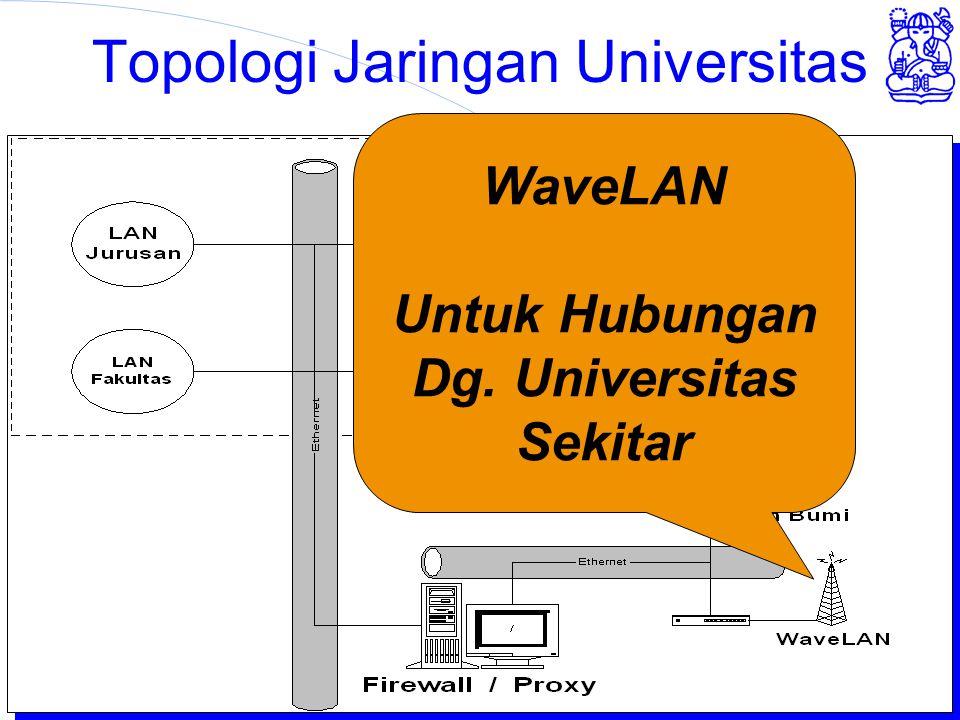 Institut Teknologi Bandung Topologi Jaringan Universitas WaveLAN Untuk Hubungan Dg. Universitas Sekitar