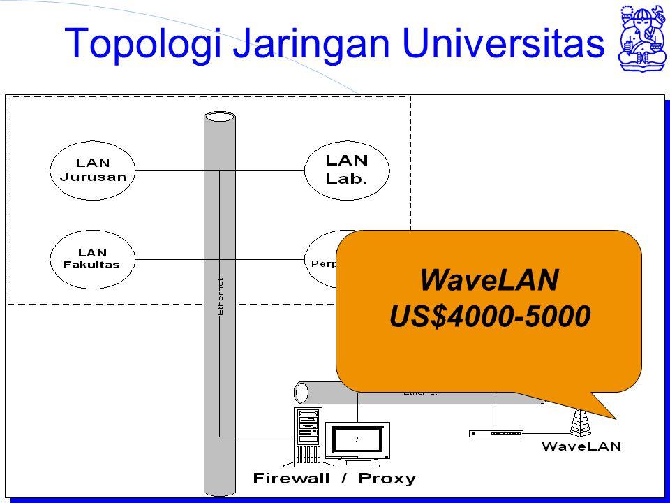 Institut Teknologi Bandung Topologi Jaringan Universitas WaveLAN US$4000-5000