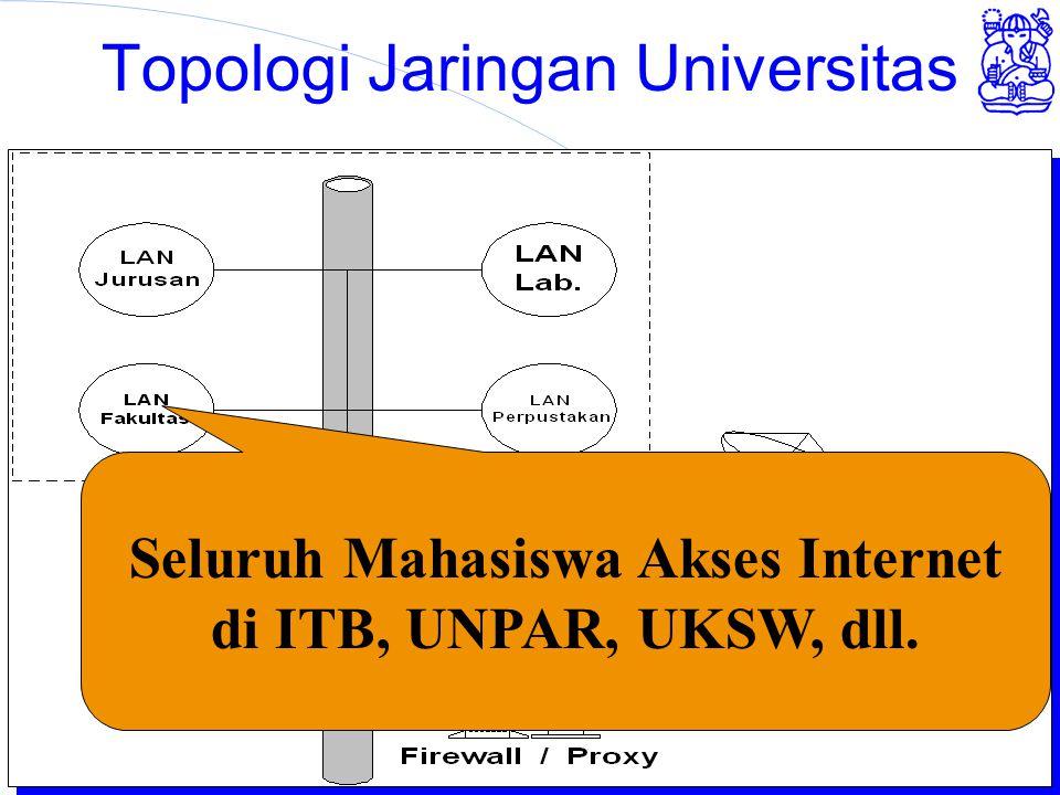 Institut Teknologi Bandung Topologi Jaringan Universitas Seluruh Mahasiswa Akses Internet di ITB, UNPAR, UKSW, dll.