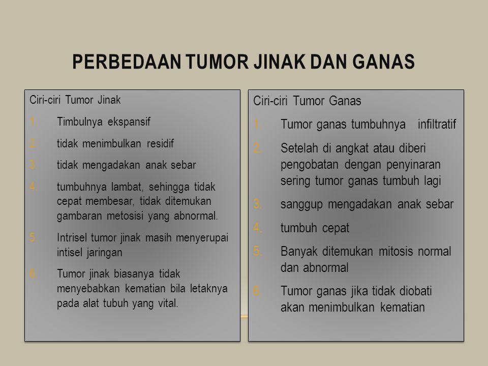 Dunia kedokteran belum mengetahui penyebab pasti seseorang dapat menderita tumor tapi secara umum dipercaya bahwa proses terbentuknya tumor berkaitan dengan 3 faktor utama yaitu : a.faktor genetik (keturunan) b.karsiogenik (onkogen) c.co-karsinogen (co-onkogen) tumor jinak ( benign ) tumor ganas ( malignan ) Pembagian Tumor Tumor pada alat reproduksi wanita dijumpai pada semua umur (18 – 80 tahun) dengan rata-rata puncaknya pada usia 50 tahun.
