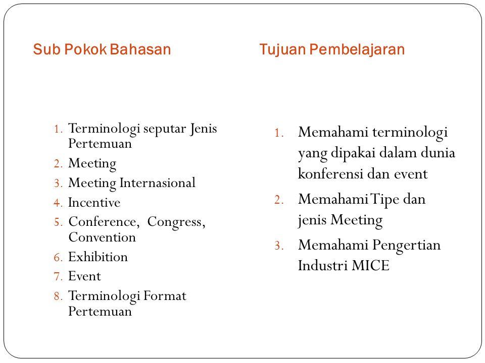 Sub Pokok BahasanTujuan Pembelajaran 1. Terminologi seputar Jenis Pertemuan 2. Meeting 3. Meeting Internasional 4. Incentive 5. Conference, Congress,
