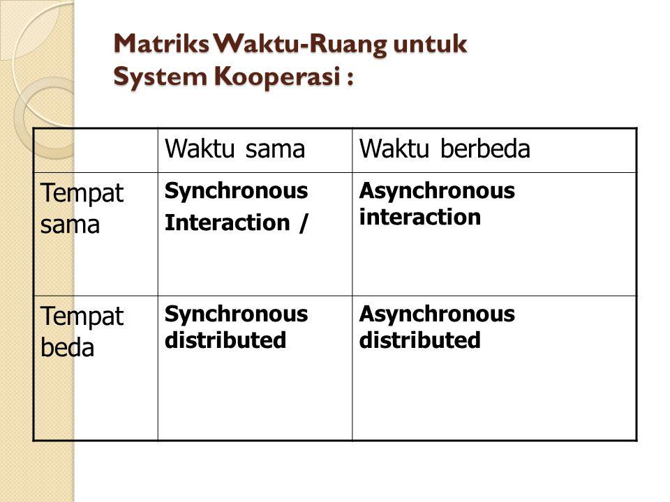 Matriks Waktu-Ruang untuk System Kooperasi : Waktu samaWaktu berbeda Tempat sama Synchronous Interaction / Asynchronous interaction Tempat beda Synchronous distributed Asynchronous distributed