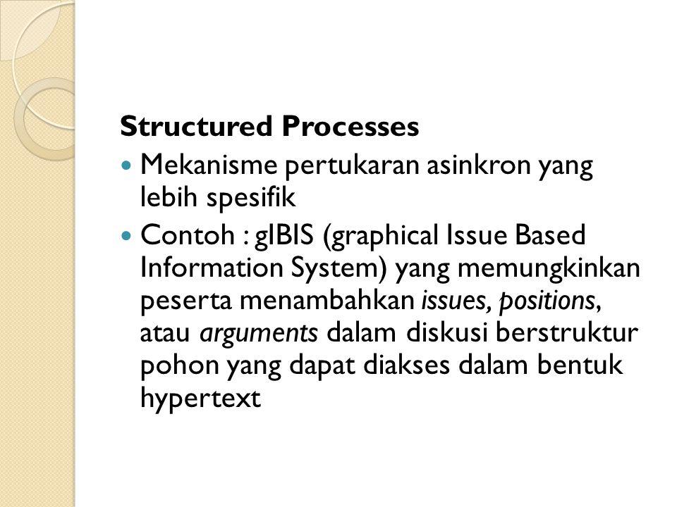 Structured Processes Mekanisme pertukaran asinkron yang lebih spesifik Contoh : gIBIS (graphical Issue Based Information System) yang memungkinkan pes