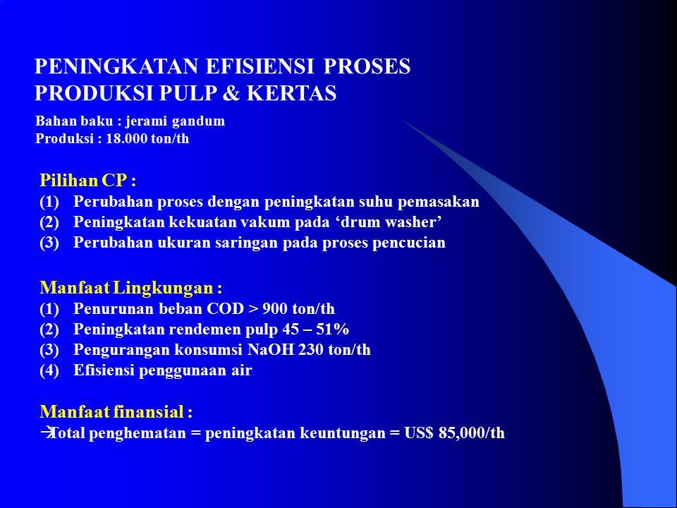 CONTOH-CONTOH MANFAAT PENERAPAN MINIMISASI LIMBAH Pabrik Kelapa Sawit (PKS) Limbah organik (COD > 30.000 ppm) Pilihan penerapan CP: 1. Konservasi air