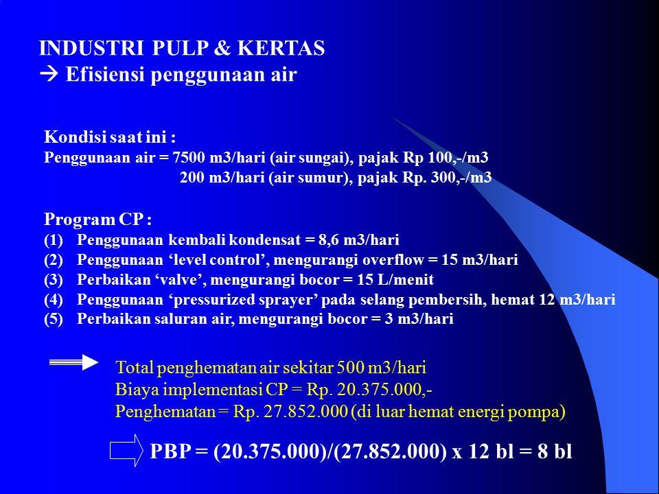 PENINGKATAN EFISIENSI PROSES PRODUKSI PULP & KERTAS Bahan baku : jerami gandum Produksi : 18.000 ton/th Pilihan CP : (1)Perubahan proses dengan pening