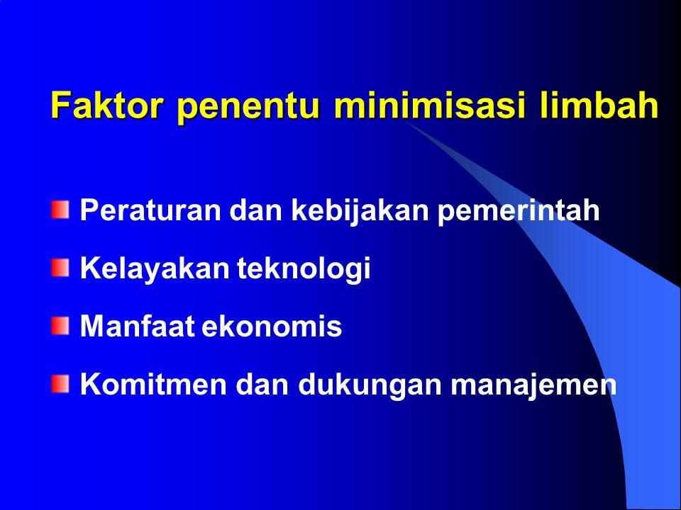 PENERAPAN MINIMISASI LIMBAH INDUSTRI KULIT ( CONTOH-1 ) CONTOH (CONTOH-2)CONTOH (CONTOH-3)CONTOH BUDIDAYA PADI PENGOLAHAN CPO INDUSTRI KECIL TAHU INDU