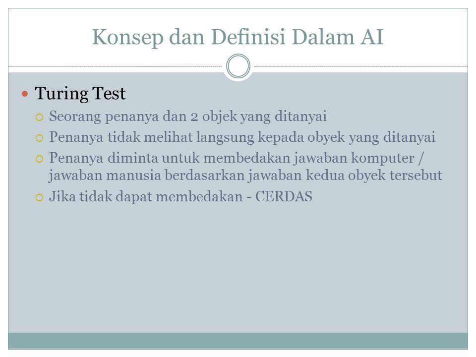 Konsep dan Definisi Dalam AI Turing Test  Seorang penanya dan 2 objek yang ditanyai  Penanya tidak melihat langsung kepada obyek yang ditanyai  Penanya diminta untuk membedakan jawaban komputer / jawaban manusia berdasarkan jawaban kedua obyek tersebut  Jika tidak dapat membedakan - CERDAS