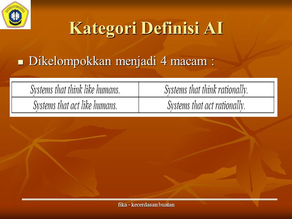 fika - kecerdasan buatan Kategori Definisi AI Dikelompokkan menjadi 4 macam : Dikelompokkan menjadi 4 macam :