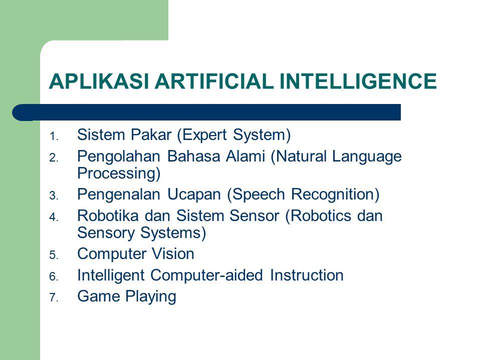 APLIKASI ARTIFICIAL INTELLIGENCE 1.Sistem Pakar (Expert System) 2.