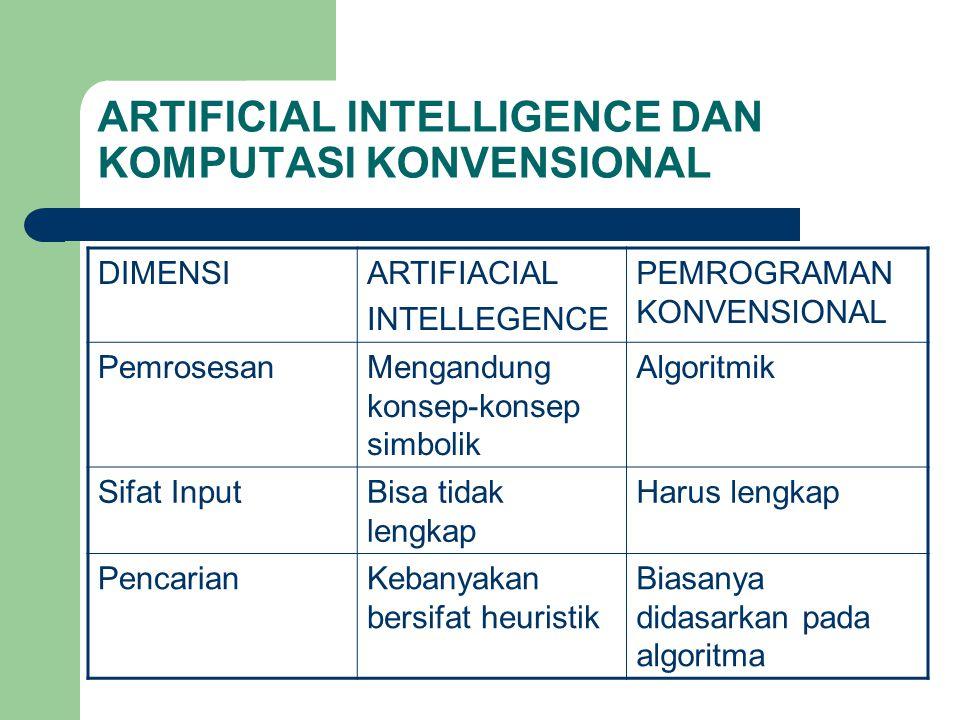 ARTIFICIAL INTELLIGENCE DAN KOMPUTASI KONVENSIONAL DIMENSIARTIFIACIAL INTELLEGENCE PEMROGRAMAN KONVENSIONAL PemrosesanMengandung konsep-konsep simbolik Algoritmik Sifat InputBisa tidak lengkap Harus lengkap PencarianKebanyakan bersifat heuristik Biasanya didasarkan pada algoritma