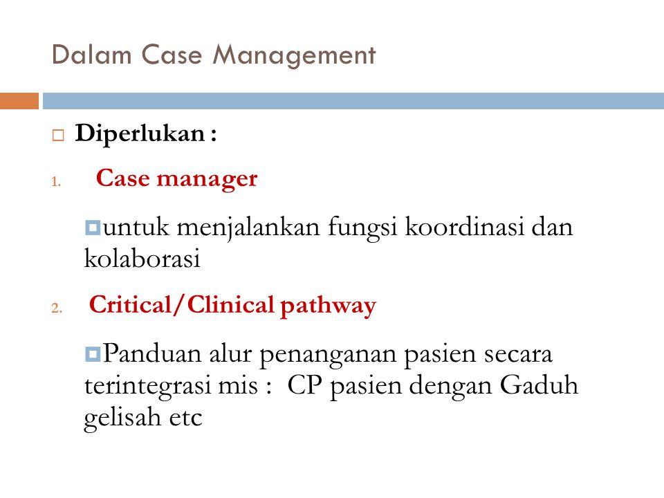 Dalam Case Management  Diperlukan : 1. Case manager  untuk menjalankan fungsi koordinasi dan kolaborasi 2. Critical/Clinical pathway  Panduan alur
