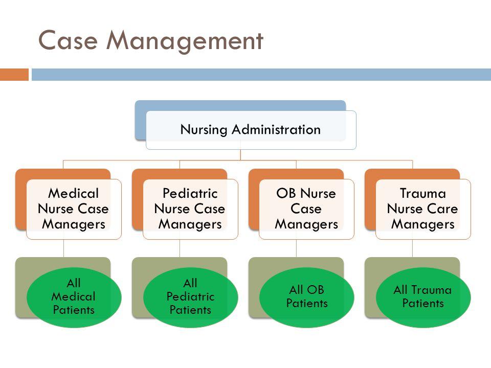Case Management Nursing Administration Medical Nurse Case Managers All Medical Patients Pediatric Nurse Case Managers All Pediatric Patients OB Nurse