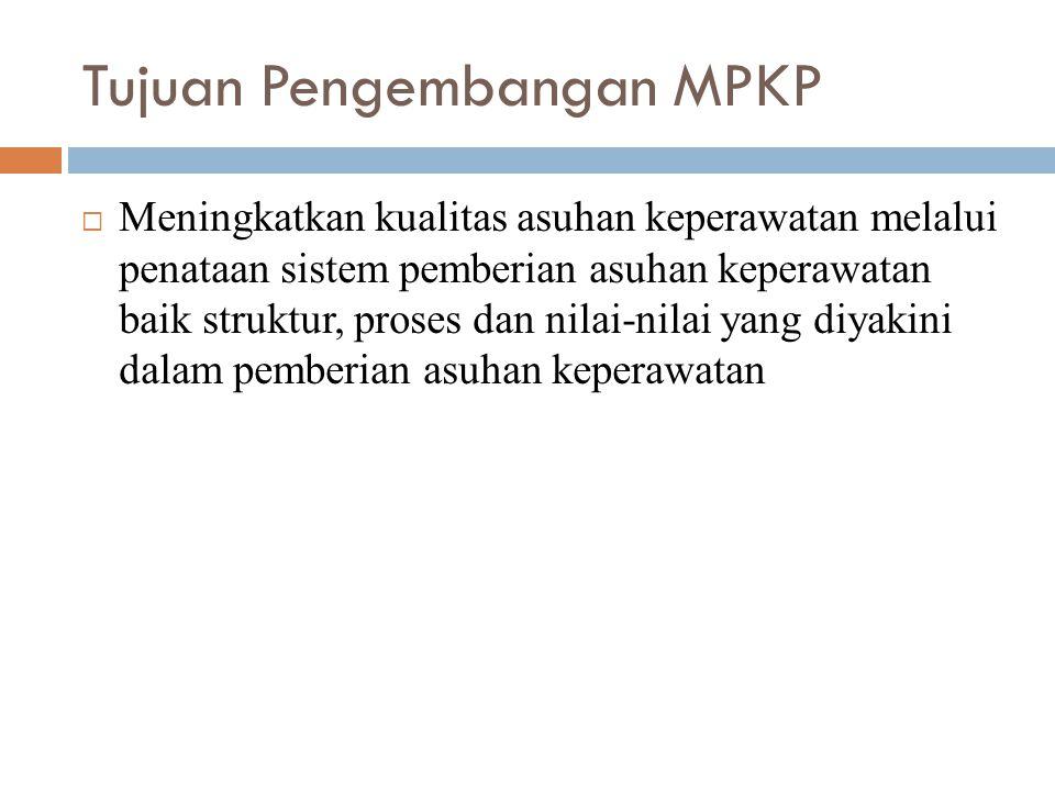 Tujuan Pengembangan MPKP  Meningkatkan kualitas asuhan keperawatan melalui penataan sistem pemberian asuhan keperawatan baik struktur, proses dan nil