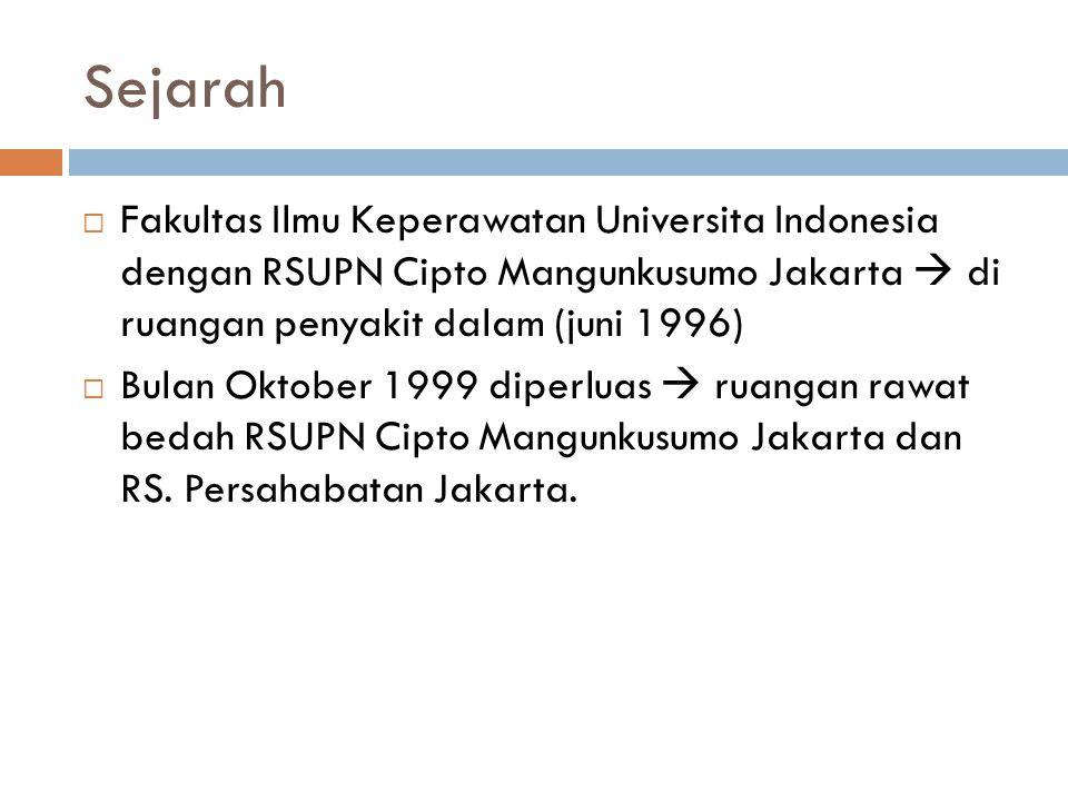 Sejarah  Fakultas Ilmu Keperawatan Universita Indonesia dengan RSUPN Cipto Mangunkusumo Jakarta  di ruangan penyakit dalam (juni 1996)  Bulan Oktob
