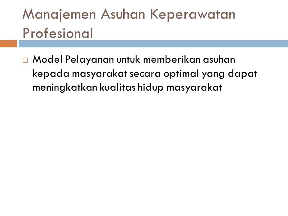 5 Kriteria Pemilihan Model Tingkat ketergantungan pasien Costly – effective Kualitas asuhan & kepuasan konsumen Jumlah & kwalitas pelaksana asuhan Memberikan kepuasan kerja bagi pelaksananya