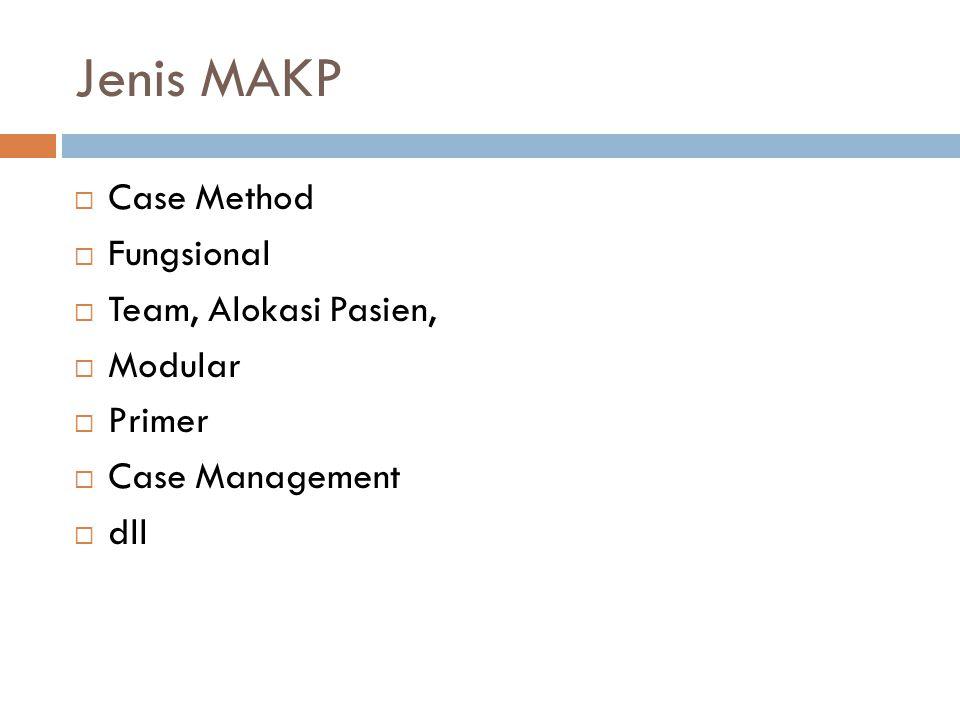 Jenis MAKP  Case Method  Fungsional  Team, Alokasi Pasien,  Modular  Primer  Case Management  dll