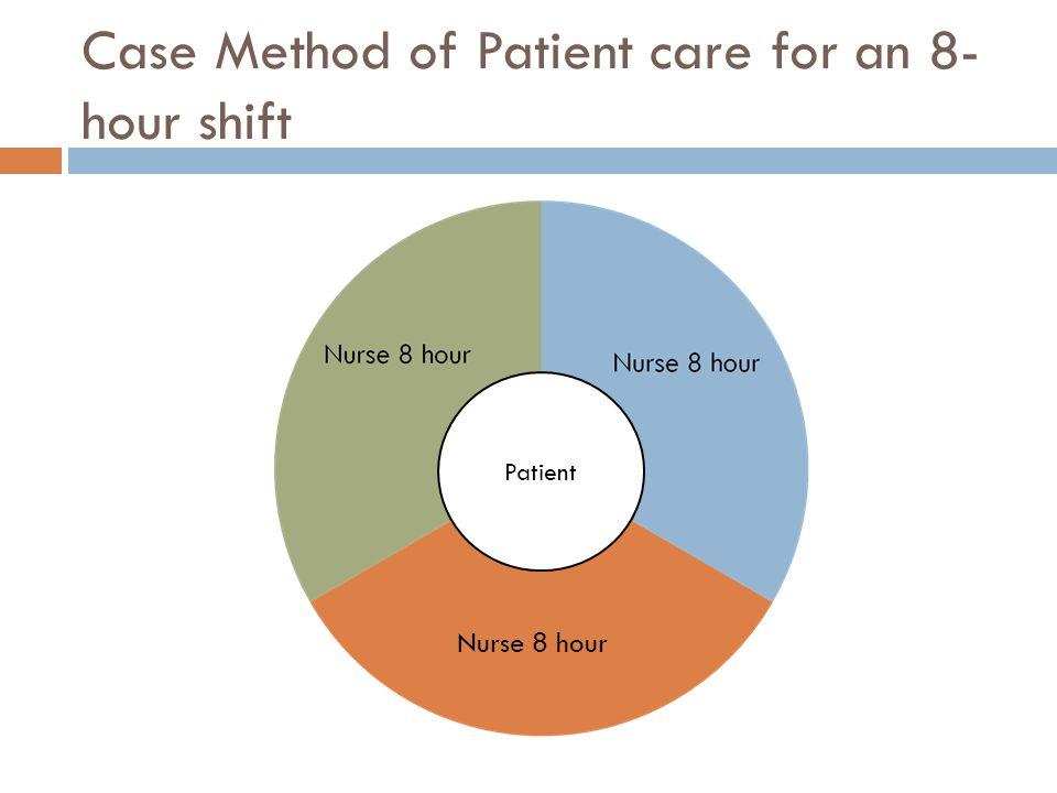 Case Method of Patient care for an 8- hour shift Nurse 8 hour Patient
