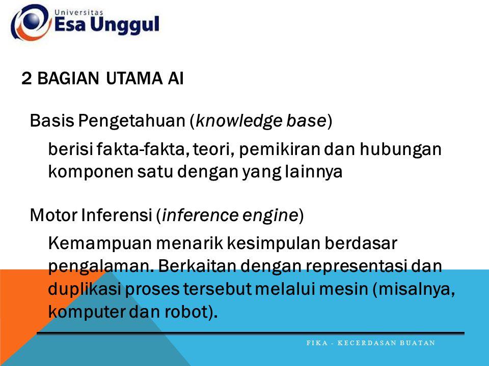 2 BAGIAN UTAMA AI Basis Pengetahuan (knowledge base) berisi fakta-fakta, teori, pemikiran dan hubungan komponen satu dengan yang lainnya Motor Inferen