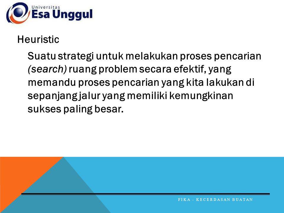 Heuristic Suatu strategi untuk melakukan proses pencarian (search) ruang problem secara efektif, yang memandu proses pencarian yang kita lakukan di se