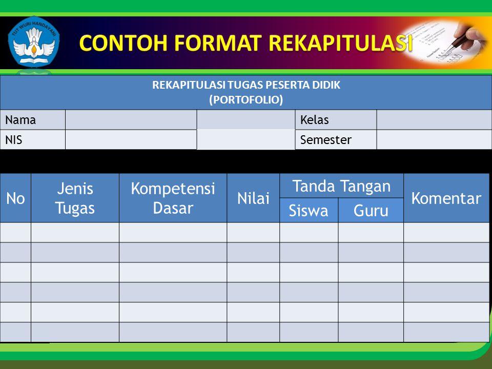 Click to edit Master title style No Jenis Tugas Kompetensi Dasar Nilai Tanda Tangan Komentar SiswaGuru REKAPITULASI TUGAS PESERTA DIDIK (PORTOFOLIO) N