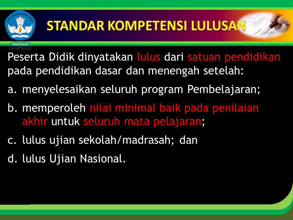Click to edit Master title style Peserta Didik dinyatakan lulus dari satuan pendidikan pada pendidikan dasar dan menengah setelah: a.menyelesaikan sel