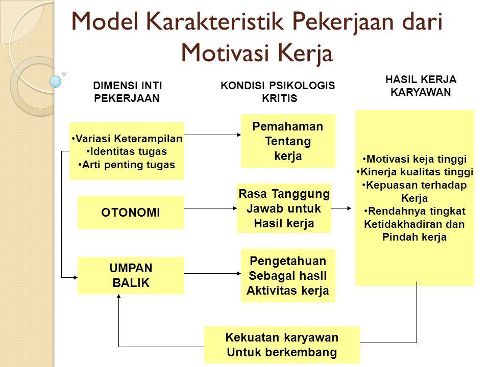 Model Karakteristik Pekerjaan dari Motivasi Kerja Motivasi keja tinggi Kinerja kualitas tinggi Kepuasan terhadap Kerja Rendahnya tingkat Ketidakhadira