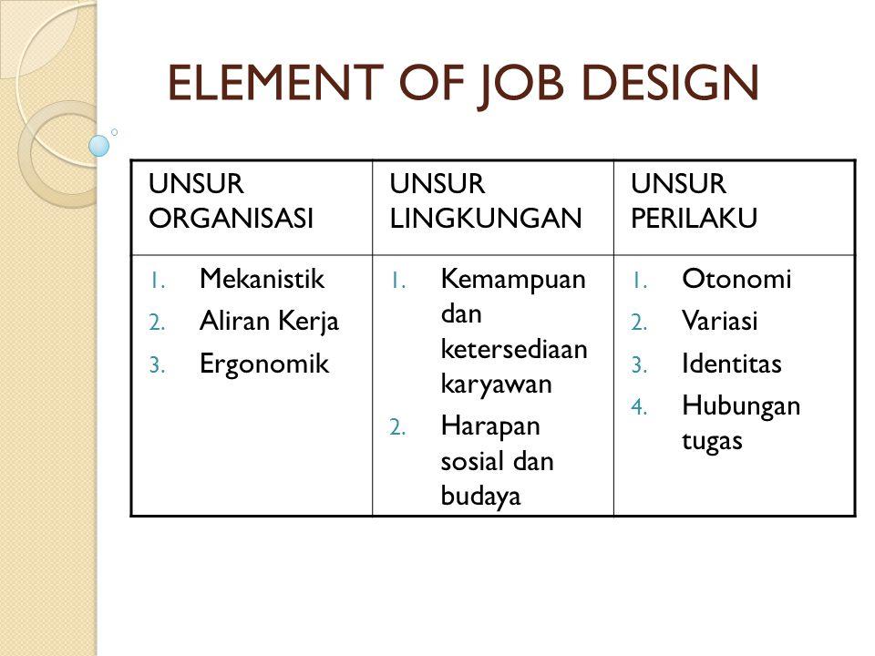 ELEMENT OF JOB DESIGN UNSUR ORGANISASI UNSUR LINGKUNGAN UNSUR PERILAKU 1. Mekanistik 2. Aliran Kerja 3. Ergonomik 1. Kemampuan dan ketersediaan karyaw