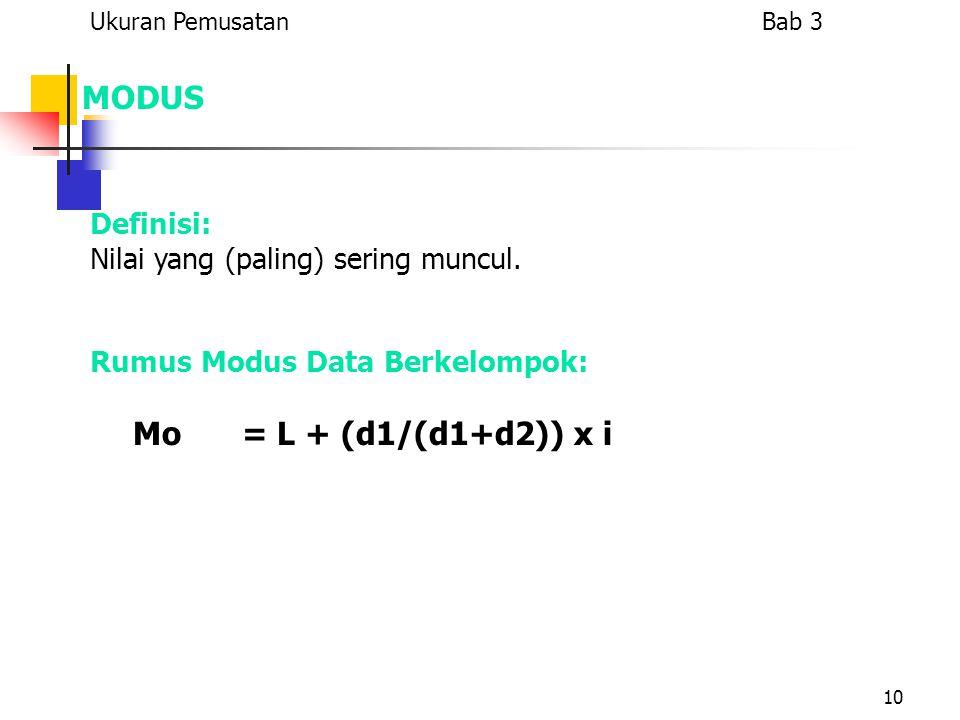 10 MODUS Definisi: Nilai yang (paling) sering muncul. Rumus Modus Data Berkelompok: Mo= L + (d1/(d1+d2)) x i Ukuran Pemusatan Bab 3