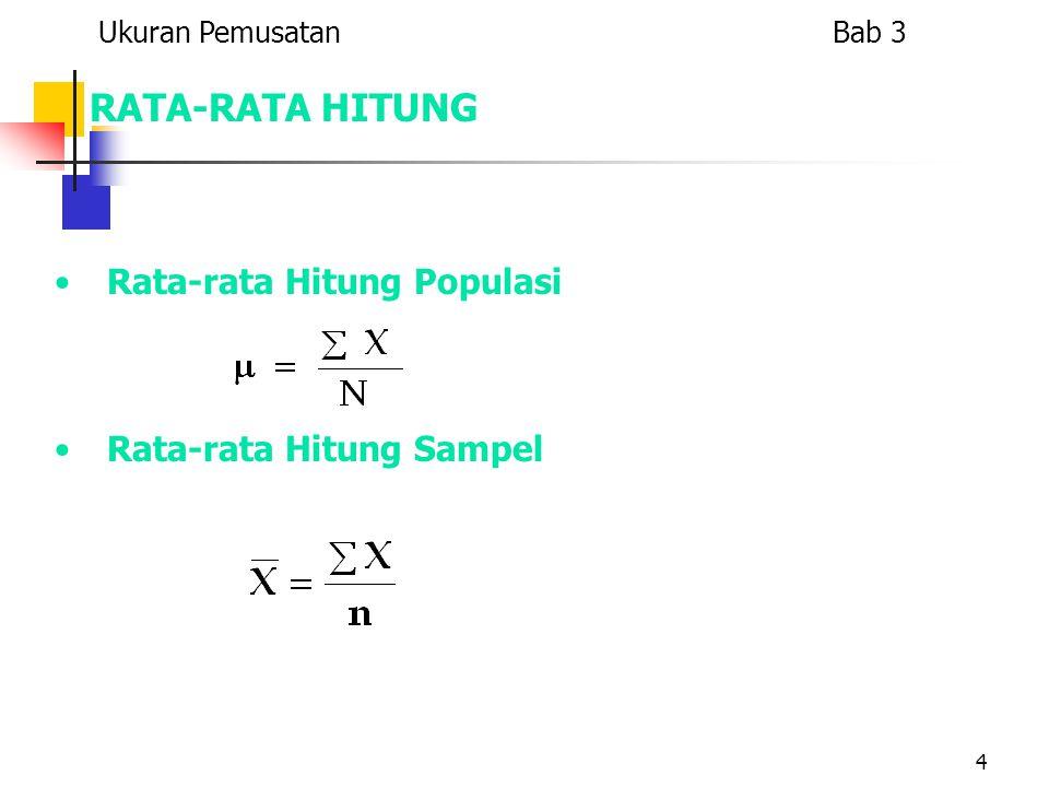 4 RATA-RATA HITUNG Rata-rata Hitung Populasi Rata-rata Hitung Sampel Ukuran Pemusatan Bab 3