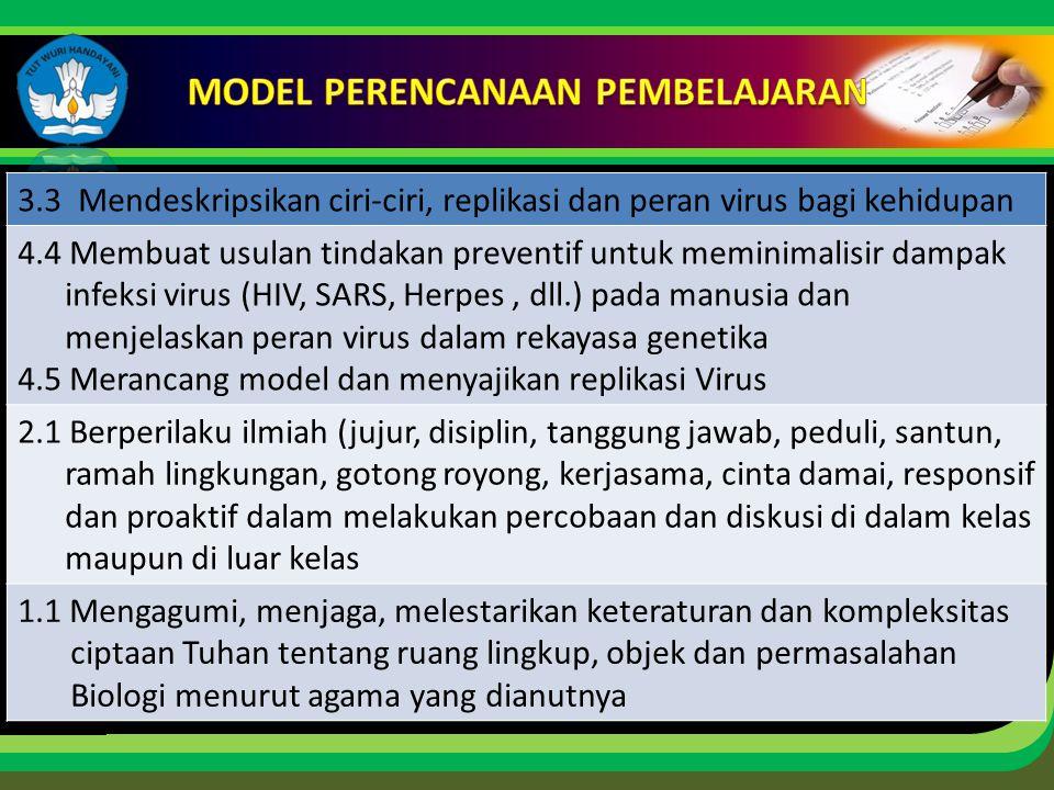 Click to edit Master title style 3.3 Mendeskripsikan ciri-ciri, replikasi dan peran virus bagi kehidupan 4.4 Membuat usulan tindakan preventif untuk meminimalisir dampak infeksi virus (HIV, SARS, Herpes, dll.) pada manusia dan menjelaskan peran virus dalam rekayasa genetika 4.5 Merancang model dan menyajikan replikasi Virus 2.1 Berperilaku ilmiah (jujur, disiplin, tanggung jawab, peduli, santun, ramah lingkungan, gotong royong, kerjasama, cinta damai, responsif dan proaktif dalam melakukan percobaan dan diskusi di dalam kelas maupun di luar kelas 1.1 Mengagumi, menjaga, melestarikan keteraturan dan kompleksitas ciptaan Tuhan tentang ruang lingkup, objek dan permasalahan Biologi menurut agama yang dianutnya