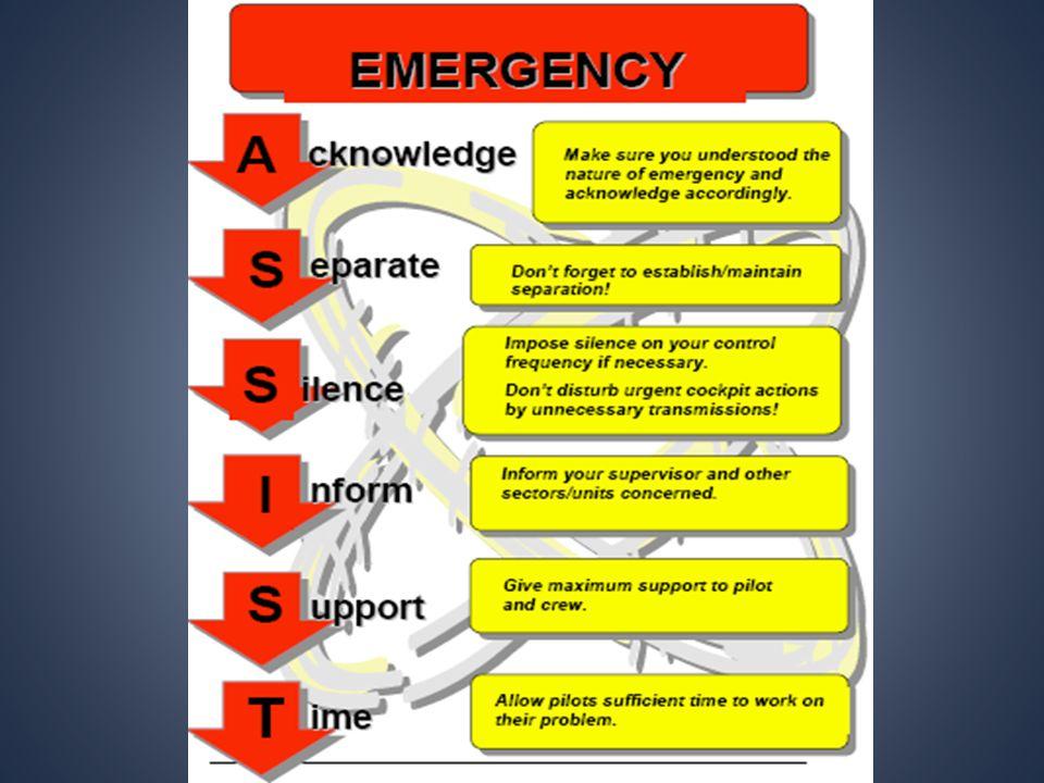 Kondisi Darurat Masalah Navigasi (Navigation Difficulties) Masalah Teknis (Technical Difficulties) Masalah Teknis Mendarat darurat atau kemungkinan Mendarat Darurat (Forced Or Precautionary Landing).
